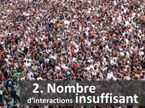 Nombre d'interactions insuffisant
